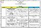 Year 2/3 English (ACARA) Content Description Alignment