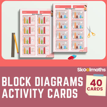 Year 2 Activity Cards - Block Diagram Block Diagram Year on