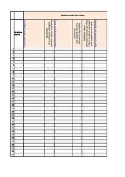 Year 3 ENGLISH Assessment Spreadsheets (Australian Curriculum)