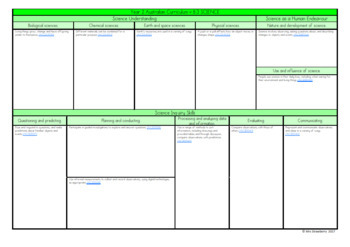 Year 2 Australian Curriculum Planning Templates - Science
