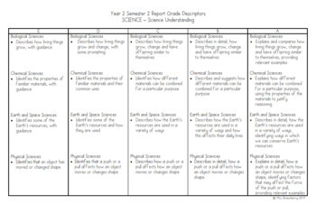 Year 2 Australian Curriculum Reporting Grade Descriptors - SCIENCE