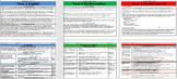 Year 2 Bundle of Subject Overviews - Australian Curriculum v8.3