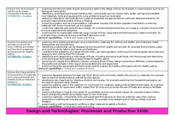 Reception to Year 2 Design and Technologies - Australian Curriculum v8.3