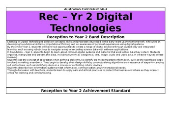 Year 2 Digital Technologies Overview - Australian Curriculum v8.3