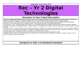 Reception to Year 2 Digital Technologies Overview - Austra