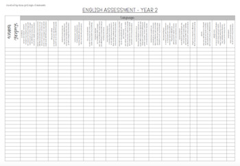 Year 2 English Australian Curriculum Assessment Overview