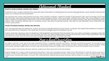 Year 2 English | Australian Curriculum Checklist