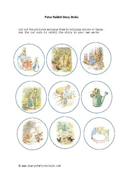 Year 2 English with Peter Rabbit