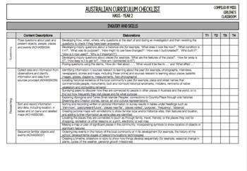Year 2 HASS - Australian Curriculum Checklist