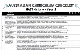 Year 2 History - Australian Curriculum Checklist