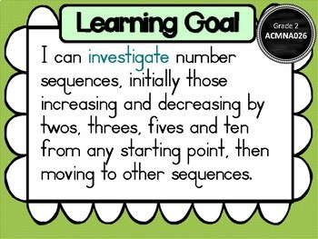 Year 2 Mathematics – Number & Algebra Learning Goals & Success Criteria Posters