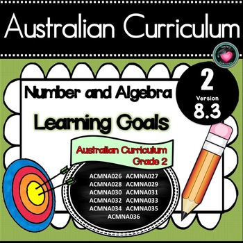 Year 2 Mathematics – Number & Algebra Learning Goals & Suc