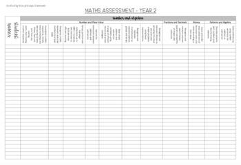 Year 2 Maths Australian Curriculum Assessment Overview