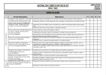 Year 2 Maths - Australian Curriculum Checklist