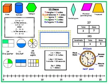 Year 2 Maths Desk Helper