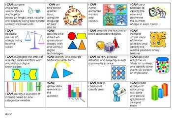Year 2 Maths Goals - Australian Curriculum