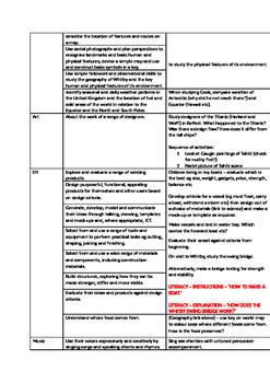 Year 2 Medium Term Planning