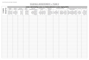 Year 2 Science Australian Curriculum Assessment Overview