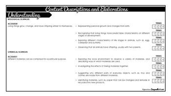 Year 2 Science (Black & White) | Australian Curriculum Checklist