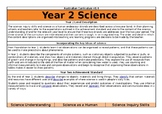 Year 2 Science Overview - Australian Curriculum v8.3