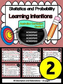 Year 2 – Statistics & Probability Learning INTENTIONS & Success Criteria Posters