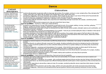 Year 2 The Arts Overview - Australian Curriculum v8.3