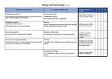 Year 2 - West Australian Curriculum - Design and Technologies