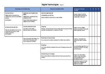 Year 2 - West Australian Curriculum - Digital Technologies