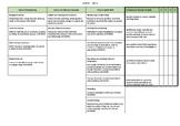 Year 2 West Australian Curriculum - Science