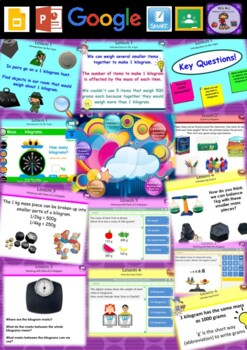 Year 3 & 4 Mass Smart Notebook and Unit of Work Bundle 1