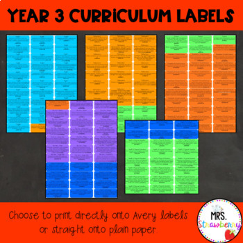 Year 3 Australian Curriculum Learning Outcome Labels/ Tags