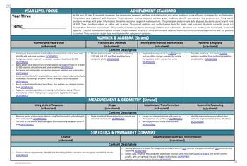 Year 3 Australian Curriculum Mathematics Planning Document
