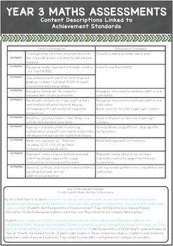 Year 3 Australian Curriculum Maths Assessment Number and Algebra Bundle