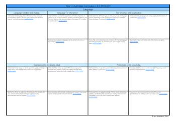 Year 3 Australian Curriculum Planning Templates: English - EDITABLE