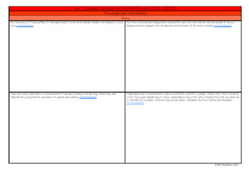 Year 3 Australian Curriculum Planning Templates - HASS