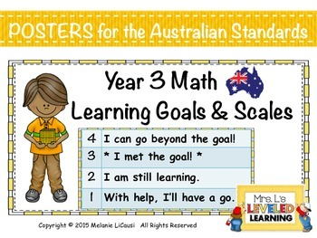 Year 3 Australian Math Posters with Marzano Scales