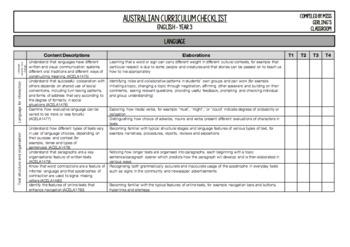 Year 3 English - Australian Curriculum Checklist