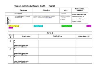Year 3 Health Program Planner - WA Curriculum