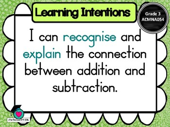 Year 3 Math – Number & Algebra Learning INTENTIONS & Success Criteria Posters