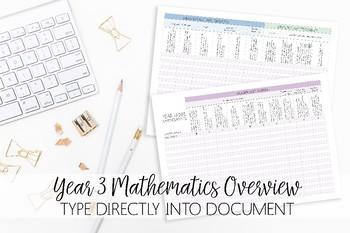 Year 3 Mathematics Overview | ACARA