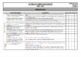 Year 3 Maths - Australian Curriculum Checklist