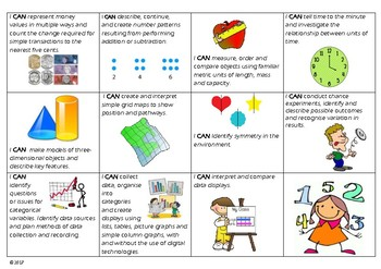 Year 3 Maths Goals - Australian Curriculum
