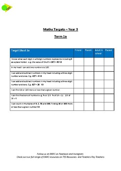 Year 3 Maths Targets term 1a