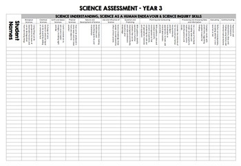 Year 3 Science Australian Curriculum Assessment Overview
