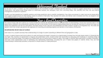 Year 3 Science | Australian Curriculum Checklist