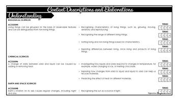 Year 3 Science (Black & White) | Australian Curriculum Checklist