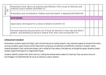 YEAR 3 Visual Art Western Australian Curriculum Checklist