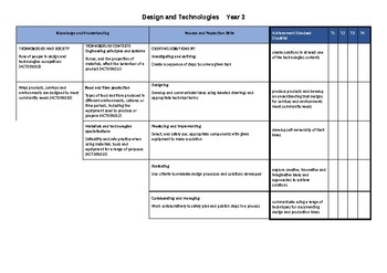 Year 3 - West Australian Curriculum - Design and Technologies