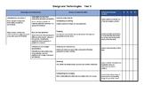 Year 3 - West Australian Curriculum - Design and Technologies