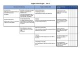 Year 3 - West Australian Curriculum - Digital Technologies